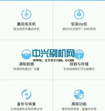 中兴Q201T第三方中文recovery和官方recovery下载